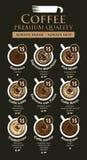 Carte de menu de café pour différents types de café Illustration Stock