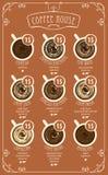 Carte de menu de café pour différents types de café Illustration de Vecteur
