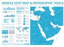 Carte de Moyen-Orient - illustration graphique de vecteur d'infos Image stock