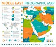 Carte de Moyen-Orient - illustration graphique de vecteur d'infos Photo libre de droits