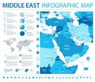 Carte de Moyen-Orient - illustration graphique de vecteur d'infos Photographie stock libre de droits