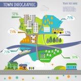Carte de paysage de ville illustration stock