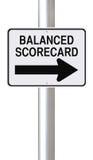 Carte de score équilibrée Images libres de droits