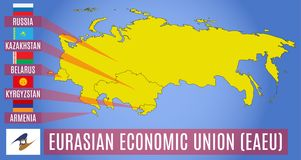 Carte des Etats membres de l'union économique eurasienne EAEU Drapeaux de souhait de la Russie, du Belarus, du Kazakhstan, de l'A illustration stock