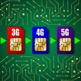 Carte SIM 3g, 4g, 5g sui precedenti del chip, bordo elettronico illustrazione di stock