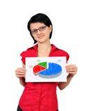 Cartel con el gráfico de sectores Foto de archivo