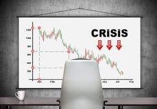 Cartel con la carta de la crisis Foto de archivo libre de regalías