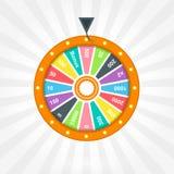 Cartel con la rueda de la fortuna libre illustration