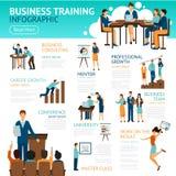 Cartel de Infographic del entrenamiento del negocio stock de ilustración