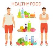 Cartel de la comida y ejemplo sanos del vector de los iconos libre illustration