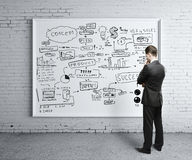 Cartel de la estrategia empresarial Imagen de archivo