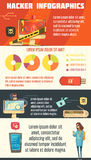 Cartel de la historieta de Infographic de la actividad criminal de Hacers ilustración del vector
