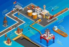 Cartel isométrico de Infographic de la industria del gasoil libre illustration