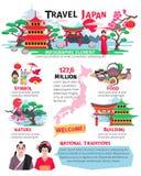 Cartel japonés de los elementos de Infographic de la cultura Fotografía de archivo libre de regalías