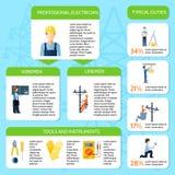 Cartel plano de Infographic de la electricidad libre illustration