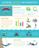 Cartel plano de Infographic de la forma de vida extrema del deporte ilustración del vector