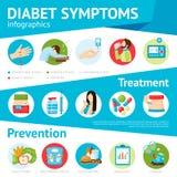 Cartel plano de Infographic de los síntomas de la diabetes Fotografía de archivo libre de regalías