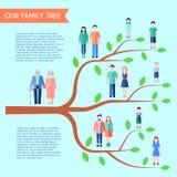 Cartel plano del árbol de familia Imágenes de archivo libres de regalías