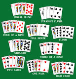 Cartes de jeu - ensemble de mains de poker Images stock