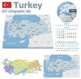 Cartes de la Turquie avec des marqueurs Photos stock