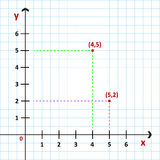 Cartesian Coordinate System In The Plane Stock Images