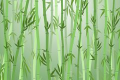 Cartoon Bamboo Forest Landscape Background. Vector Stock Image