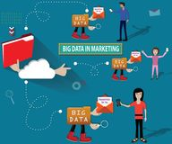 Cartoon big data,Promote shop by data analyze, e-commerce - vect. Or Illustration Stock Image