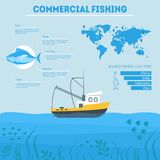Cartoon Commercial Fishing Infographic Card Poster. Vector. Cartoon Commercial Fishing Industry Infographic Card Poster Concept Element Flat Design Style. Vector Royalty Free Stock Photography