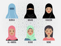 Cartoon cute Woman Islamic head covering vector design Royalty Free Stock Images