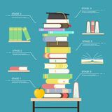 Cartoon Education Infographic Banner Card with Books. Vector vector illustration