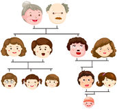 Cartoon family tree Royalty Free Stock Photos