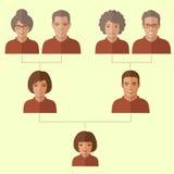Cartoon family tree, Stock Image