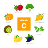 Cartoon Food with Vitamin C Infographics. Vector. Cartoon Food with Vitamin C Infographics Concept Healthy Nutrition or Diet Flat Design Style. Vector Stock Image