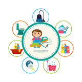 Cartoon girl with a set of objects for cleaning the house Stock Photography