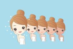 Cartoon girls face whitening Royalty Free Stock Photography