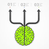 Cartoon green brain sign and three options. Clean vector Stock Photography