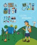 Cartoon hiker with hiking infographic elements Royalty Free Stock Images