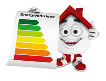 Cartoon house with energy efficiency scale Stock Image