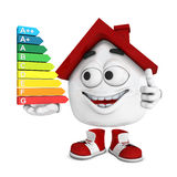 Cartoon house with energy efficiency scale Royalty Free Stock Photos