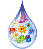 Cartoon illustration of Drop of dirty water Royalty Free Stock Image