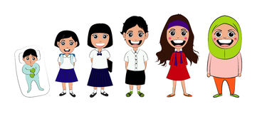 Cartoon illustration of a women during different life stages. With smile and happy vector illustration