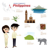 Cartoon infographic of philippines asean community. Stock Photos