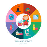 Cartoon little girl with a set of objects for cleaning the house Royalty Free Stock Photos