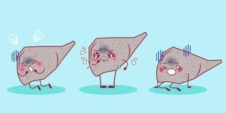 Cartoon liver cirrhosis problem Royalty Free Stock Photo