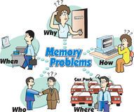 Cartoon memory problem Stock Images
