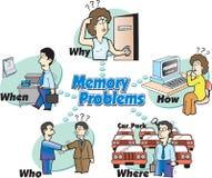 Cartoon memory problem stock images