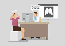 Cartoon Patient Diagnosed with Lung Cancer During Doctor Consult Stock Photography