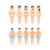 Cartoon people before and after diet Stock Image