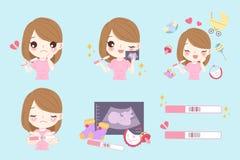 Cartoon pregnant woman royalty free illustration