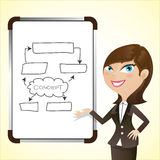 Cartoon smart girl presenting with whiteboard Royalty Free Stock Images